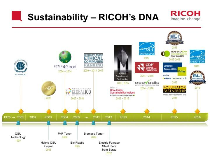 Overview of Ricoh's sustainability achievements